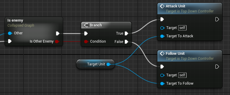 RTS Movement and behaviors on UE4 - Melting Logic